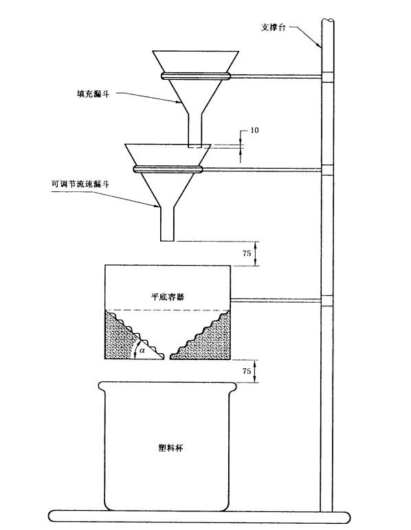 FT-104E氟化铝氧化铝流动角测定仪